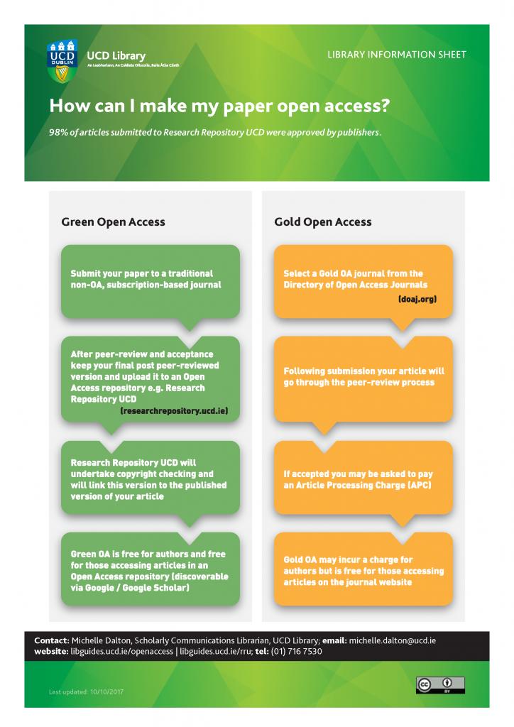 open access guide